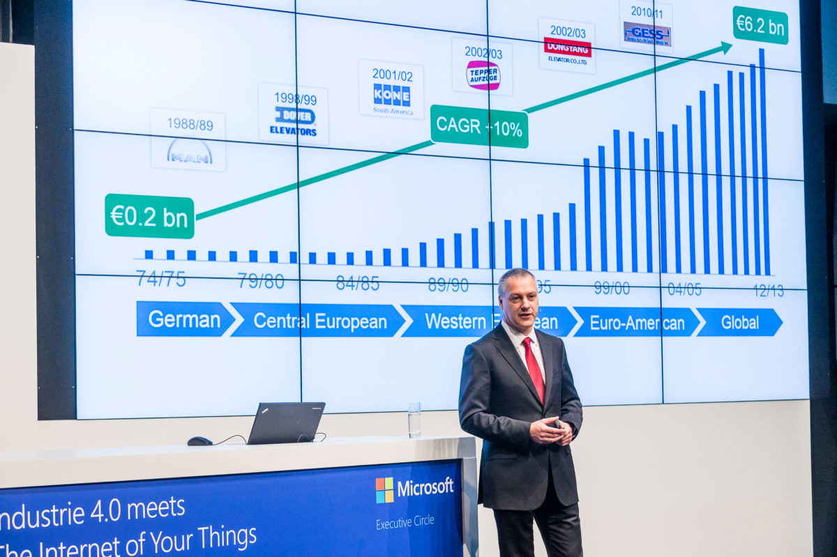 Microsoft, Industrie 4.0 meets The Internet of Your Things / Event, Berlin