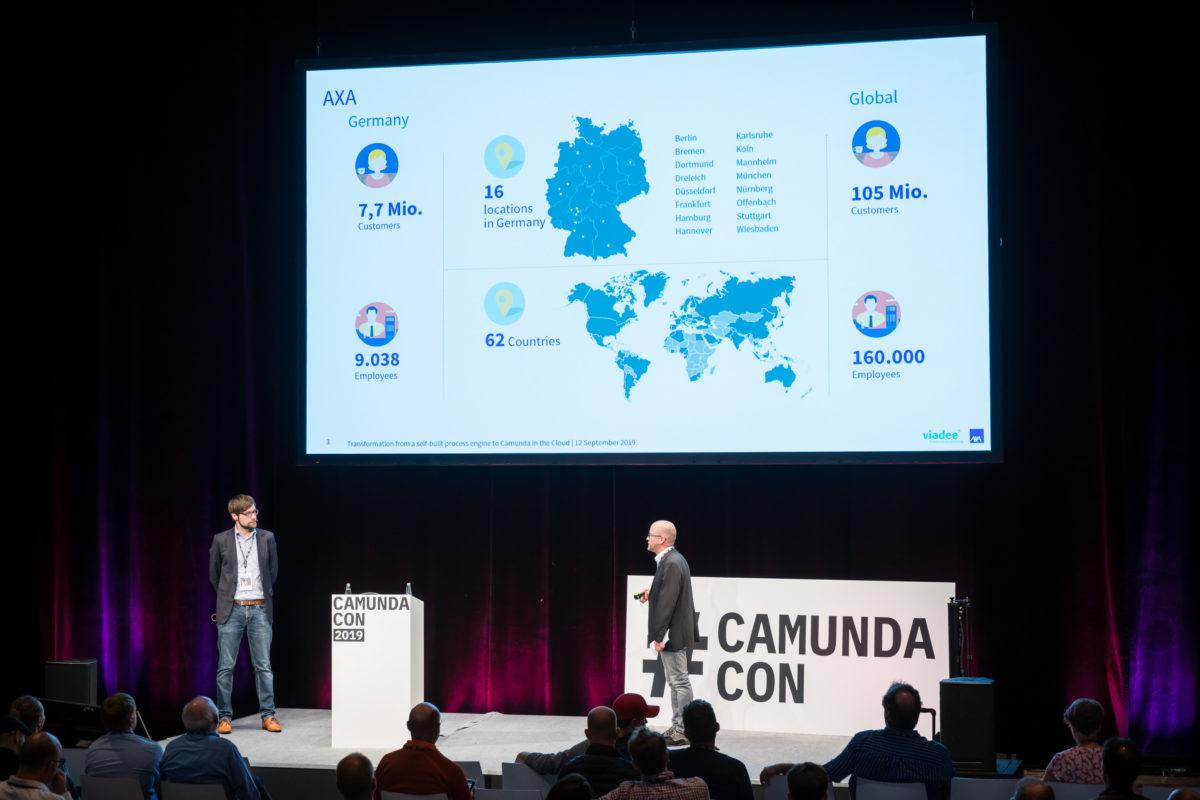 CamundaCon Berlin